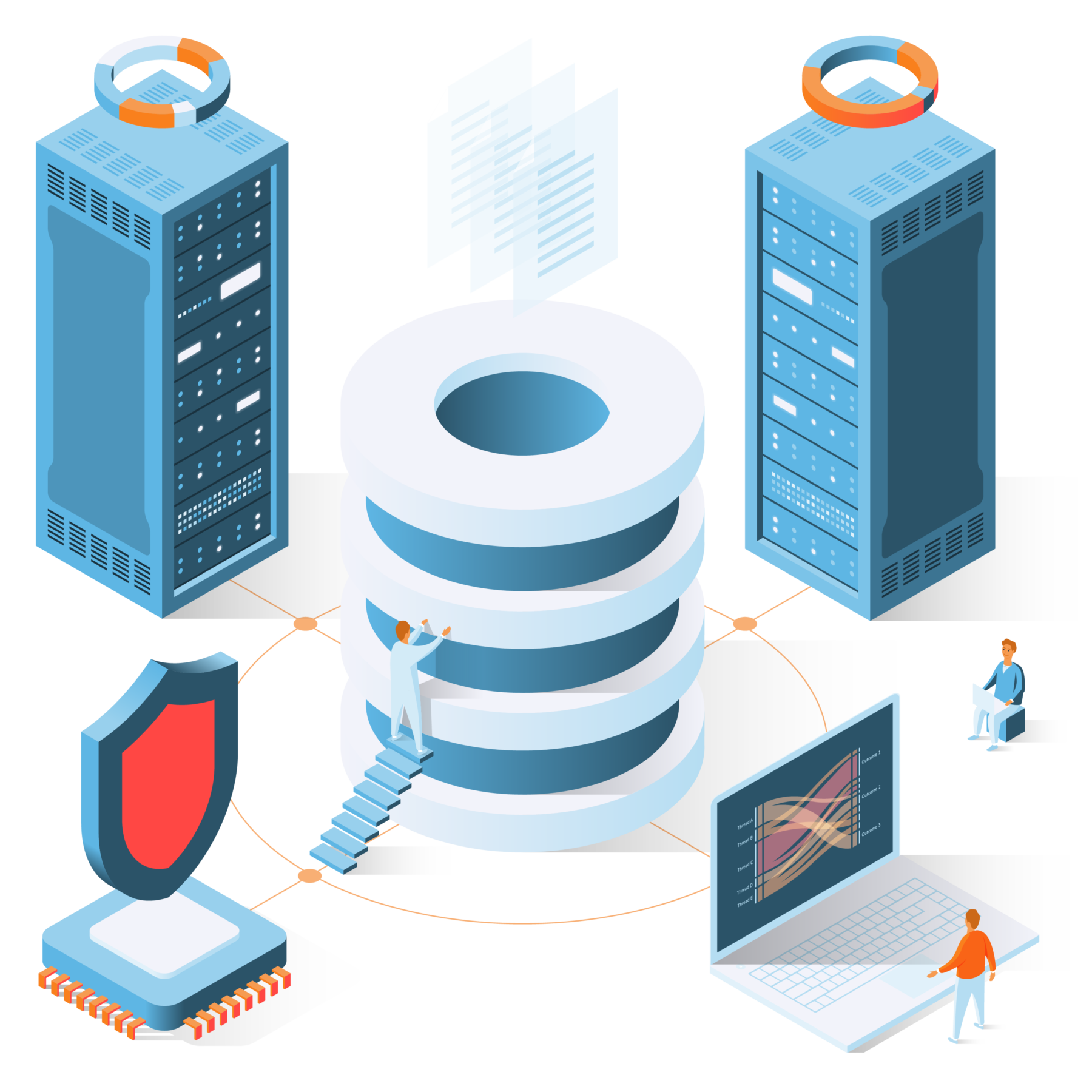 AS/400 premise high availability management